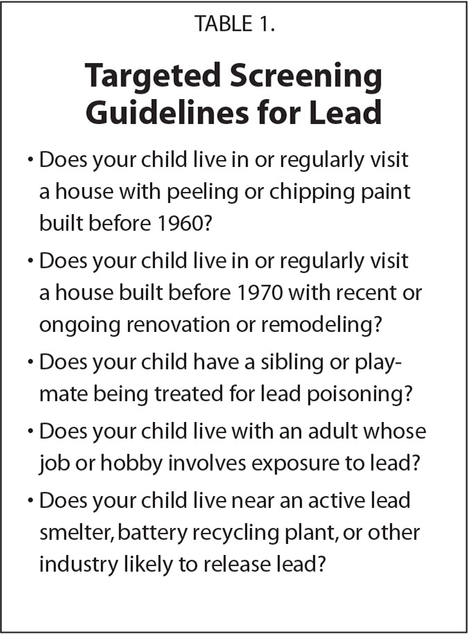 Targeted Screening Guidelines for Lead