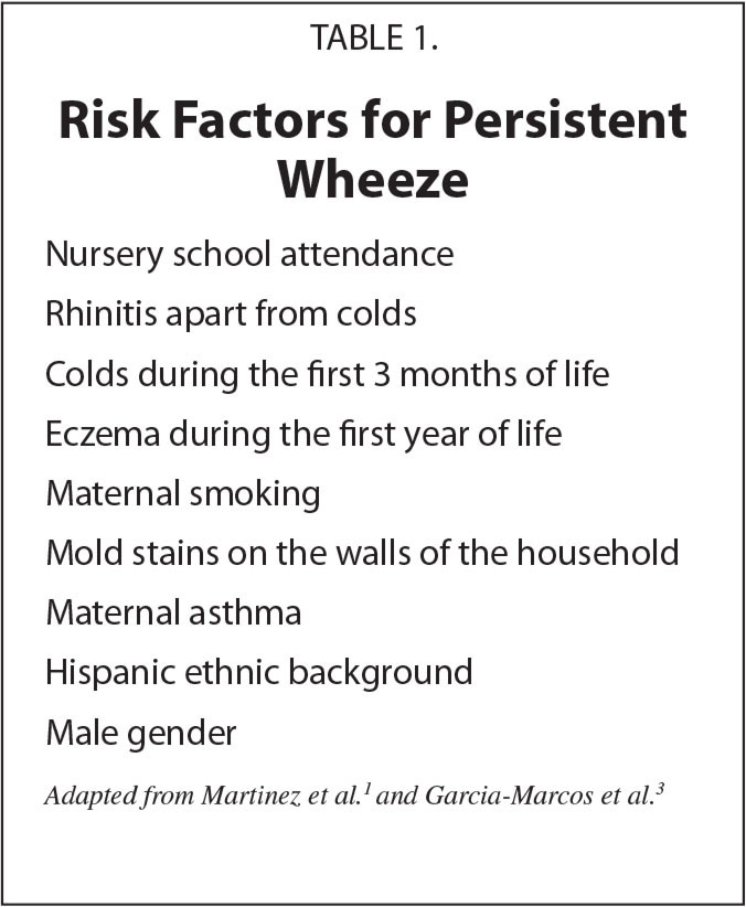 Risk Factors for Persistent Wheeze