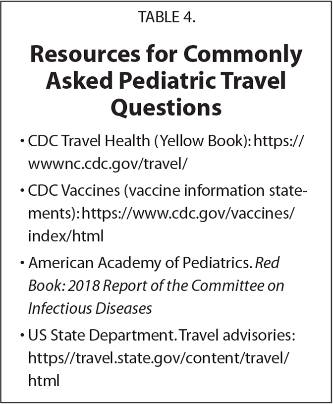 Resources for Commonly Asked Pediatric Travel Questions