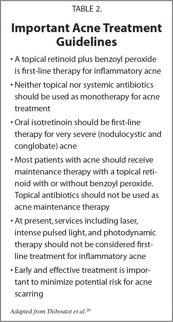 Important Acne Treatment Guidelines
