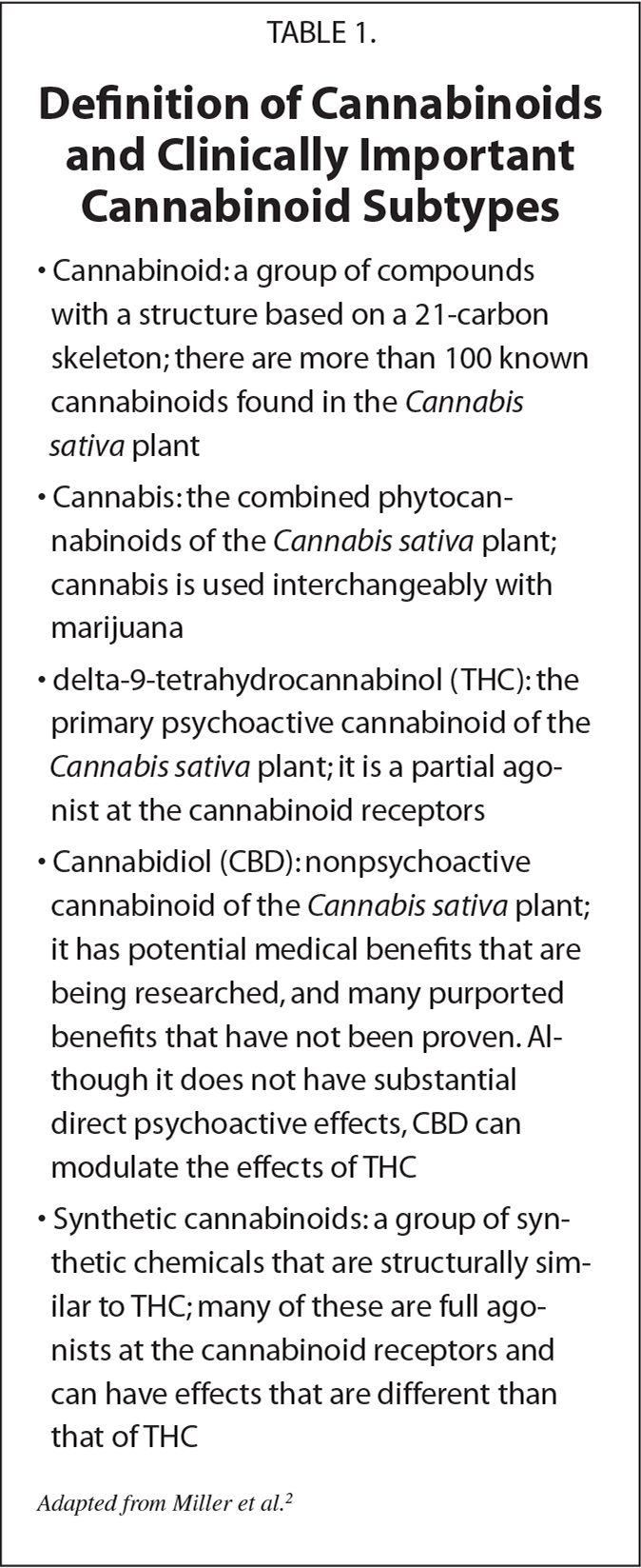 Definition of Cannabinoids and Clinically Important Cannabinoid Subtypes