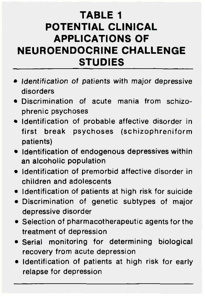 TABLE 1POTENTIAL CLINICAL APPLICATIONS OF NEUROENDOCRINE CHALLENGE STUDIES