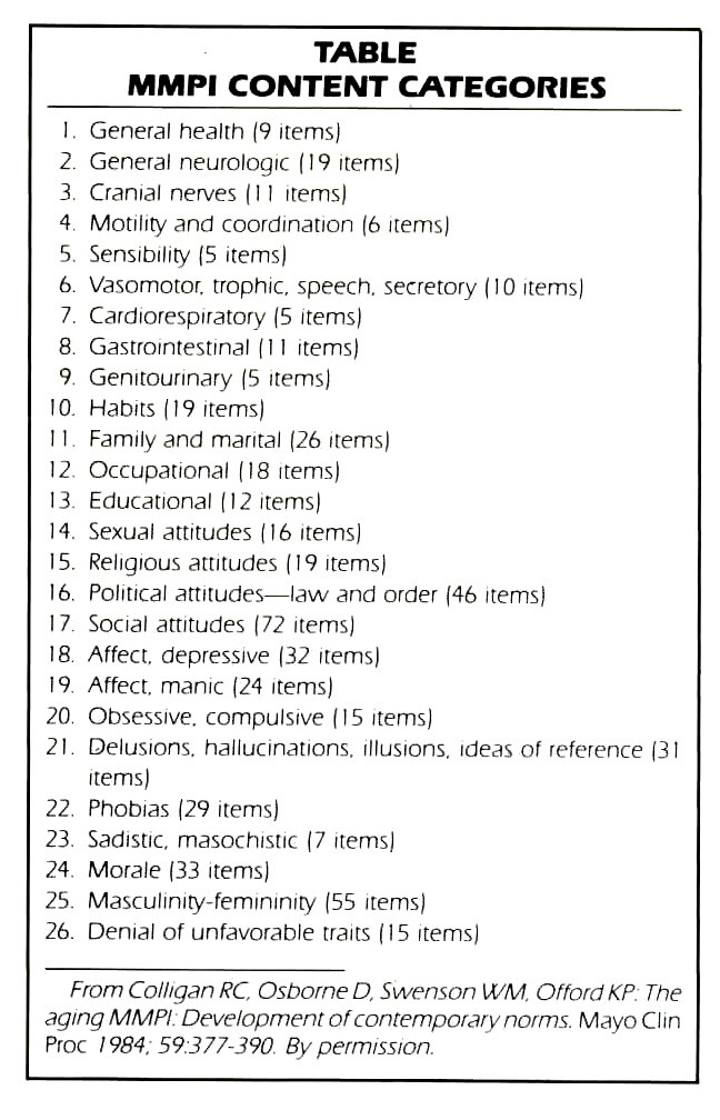 TABLEMMPI CONTENT CATEGORIES