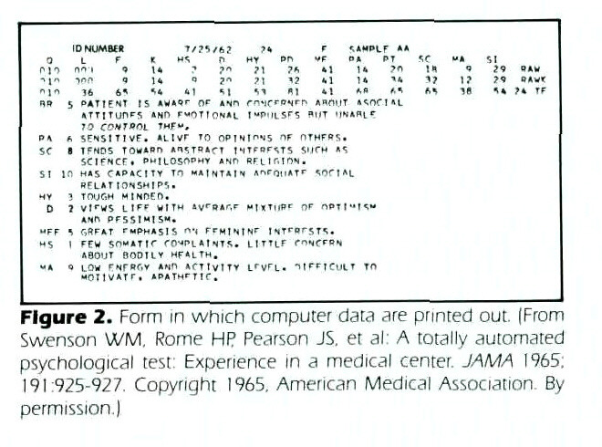 Figure 2. Form in which computer data are printed out. (From Swenson WM, Rome HP Pearson JS. et al: A totally automated psychological test: Experience in a medical center. JAMA 1965: 191:925-927. Copyright 1965. American Medical Association. By permission.)
