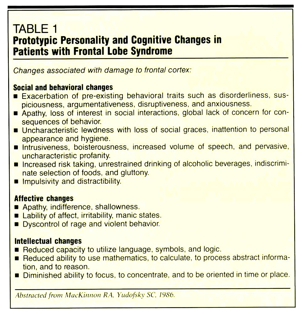 TABLE 1Prototypic Personality and Cognitive Changes in Patients with Frontal Lobe Syndrome