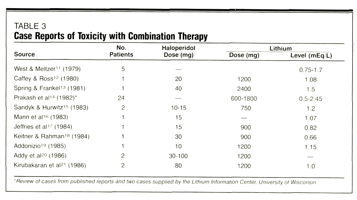 TABLE 3Case Reports of Toxicity with Combination Therapy