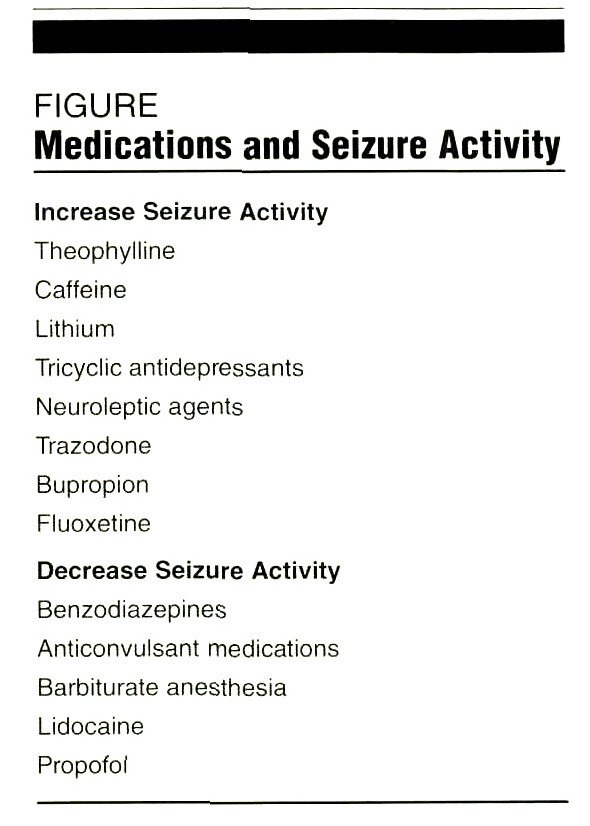 FIGUREMedications and Seizure Activity