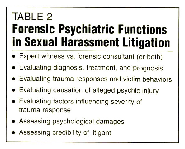 TABLE 2Forensic Psychiatric Functions in Sexual Harassment Litigation