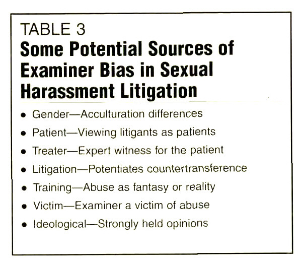 TABLE 3Some Potential Sources of Examiner Bias in Sexual Harassment Litigation