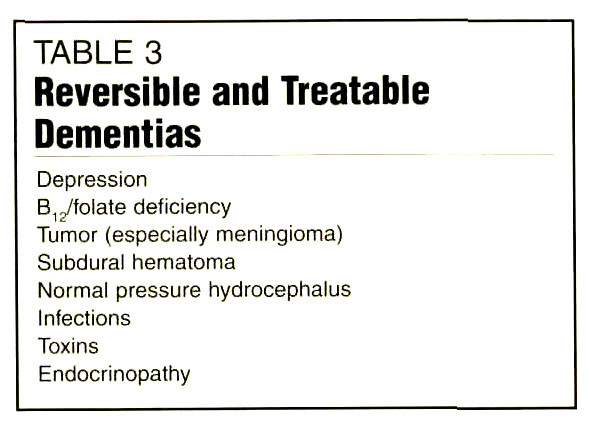 TABLE 3Reversible and Treatable Dementias