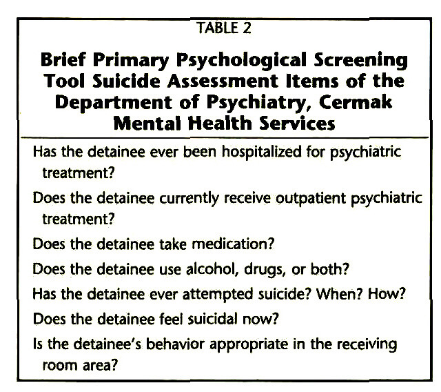 TABLE 2Brief Primary Psychological Screening Tool Suicide Assessment Items of the Department of Psychiatry, Cermak Mental Health Services