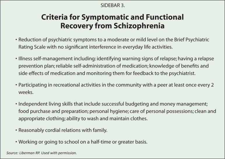 Phase Specific Recovery From Schizophrenia