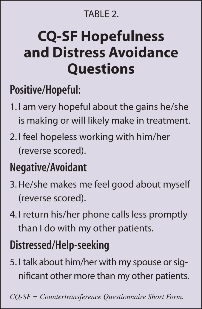 CQ-SF Hopefulness and Distress Avoidance Questions