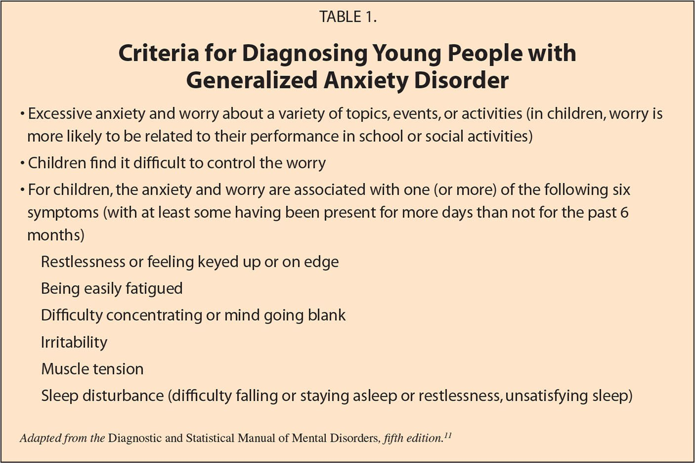 generalized anxiety disorder in young adults