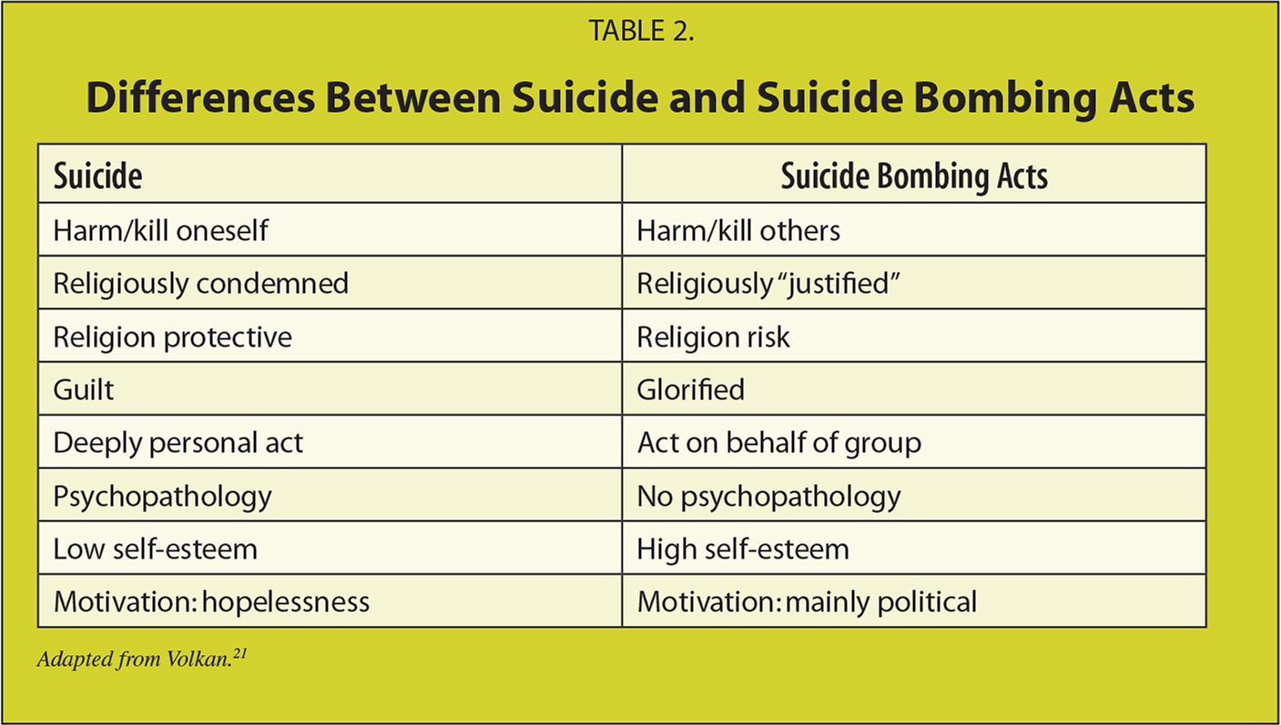 suicide bombing pakistan research papers Terrorism and the media this paper systematically analyzes media devastating and deadly displays of terrorism in pakistan [suicide bombings] guarantee.