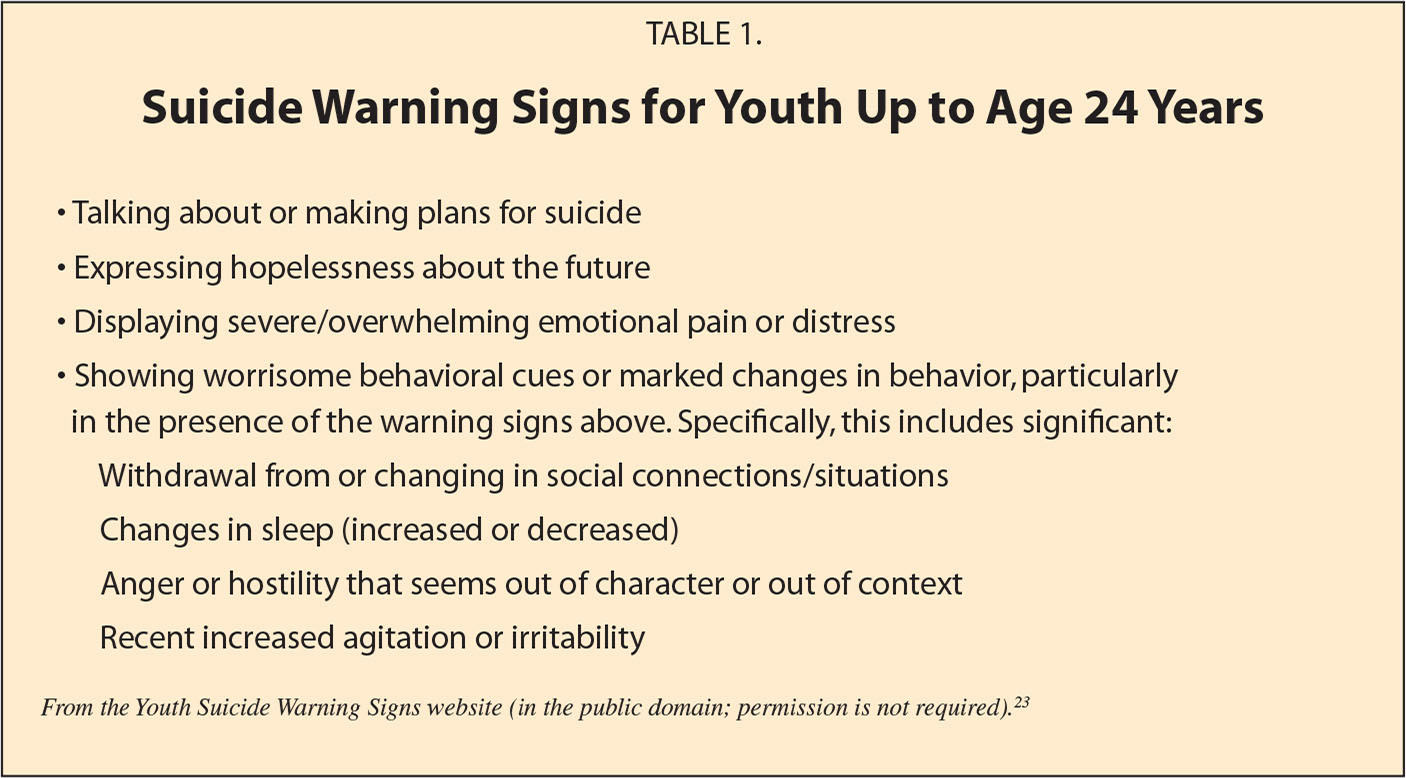 Suicide Warning Signs for Youth Up to Age 24 Years