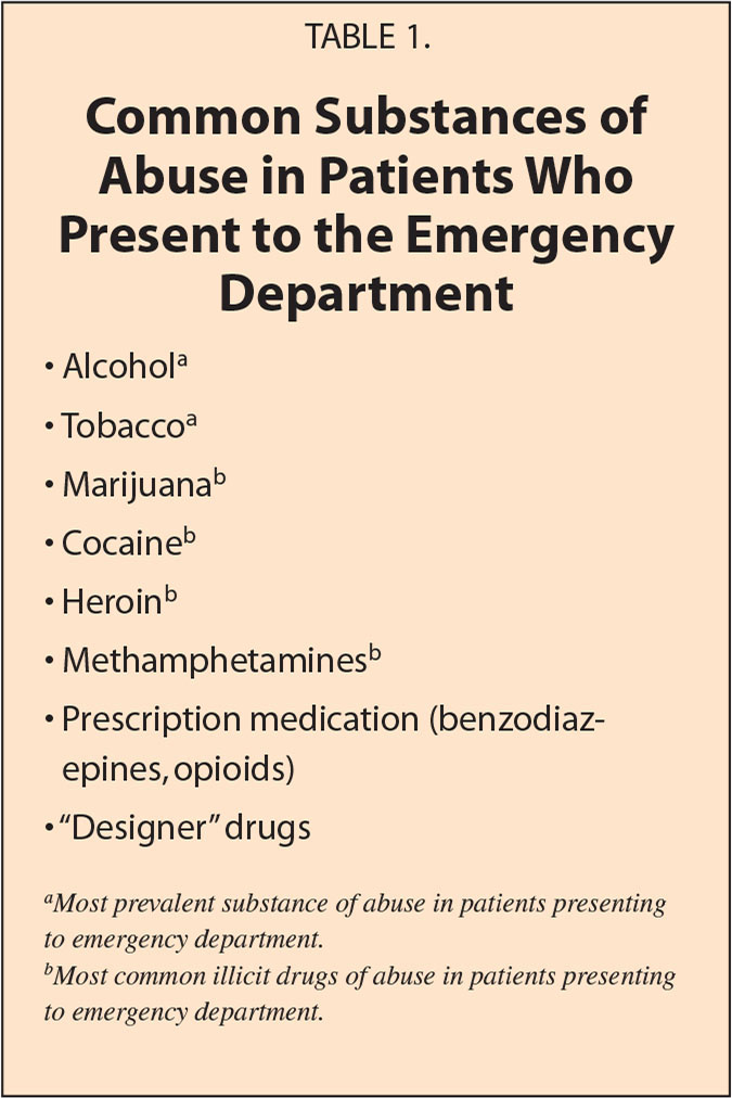 Common Substances of Abuse in Patients Who Present to the Emergency Department