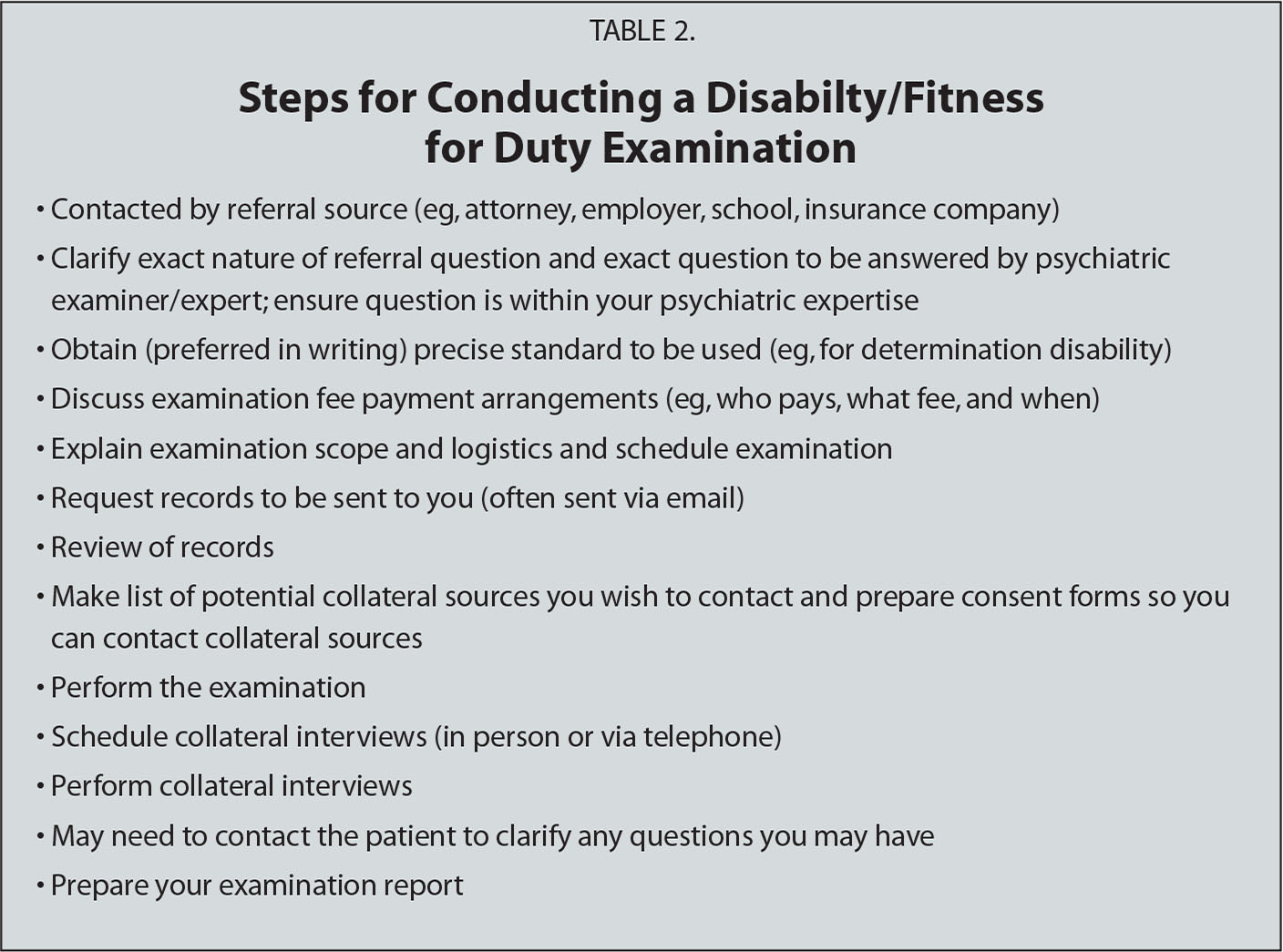 Steps for Conducting a Disabilty/Fitness for Duty Examination