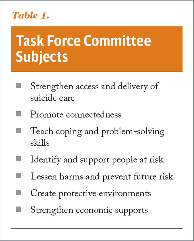 Task Force Committee Subjects