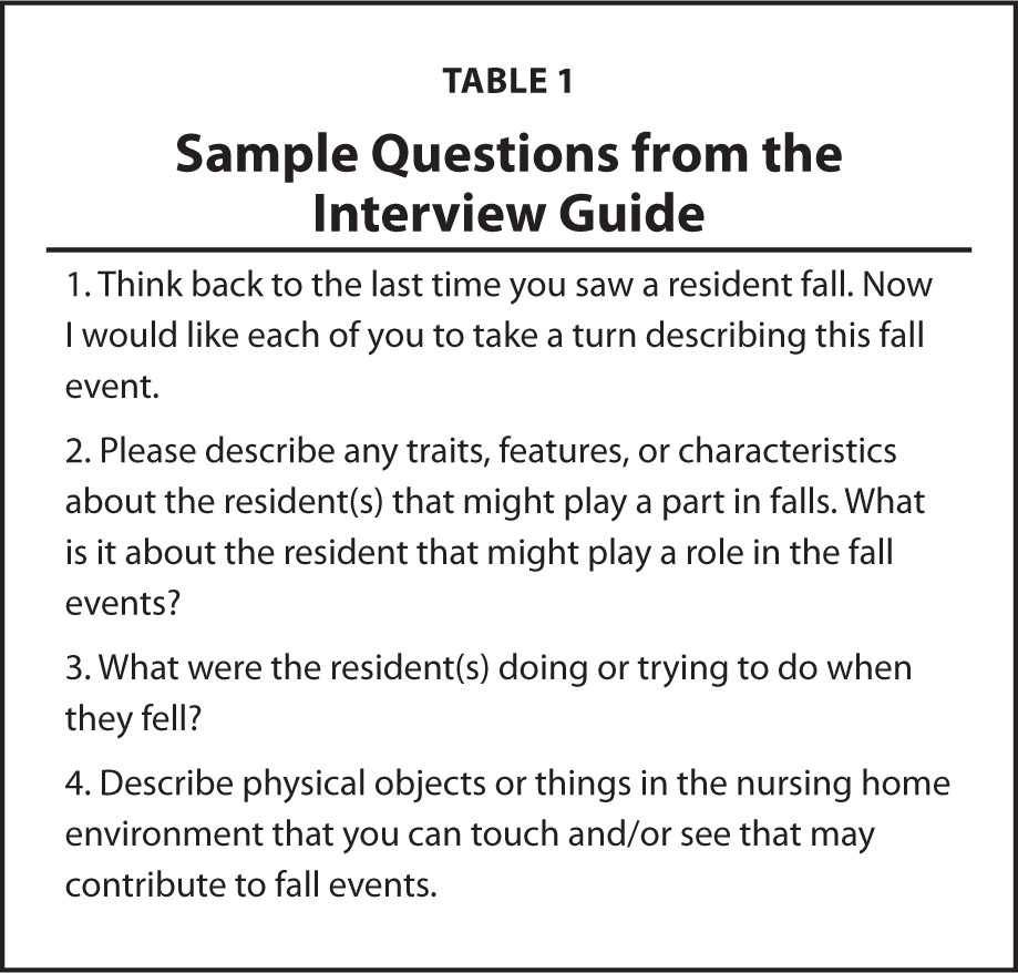 Sample Questions from the Interview Guide