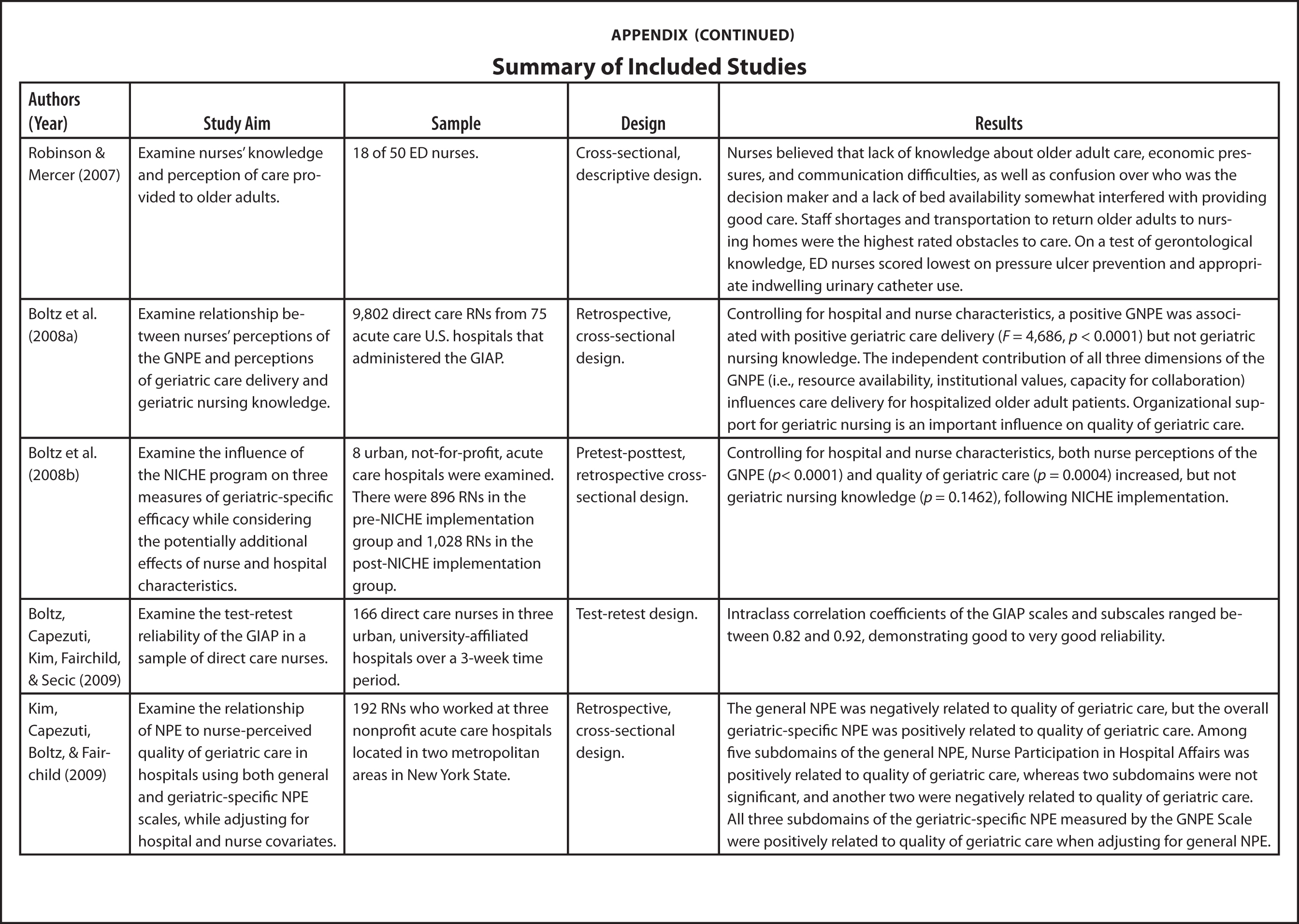 Use of the Geriatric Institutional Assessment Profile An
