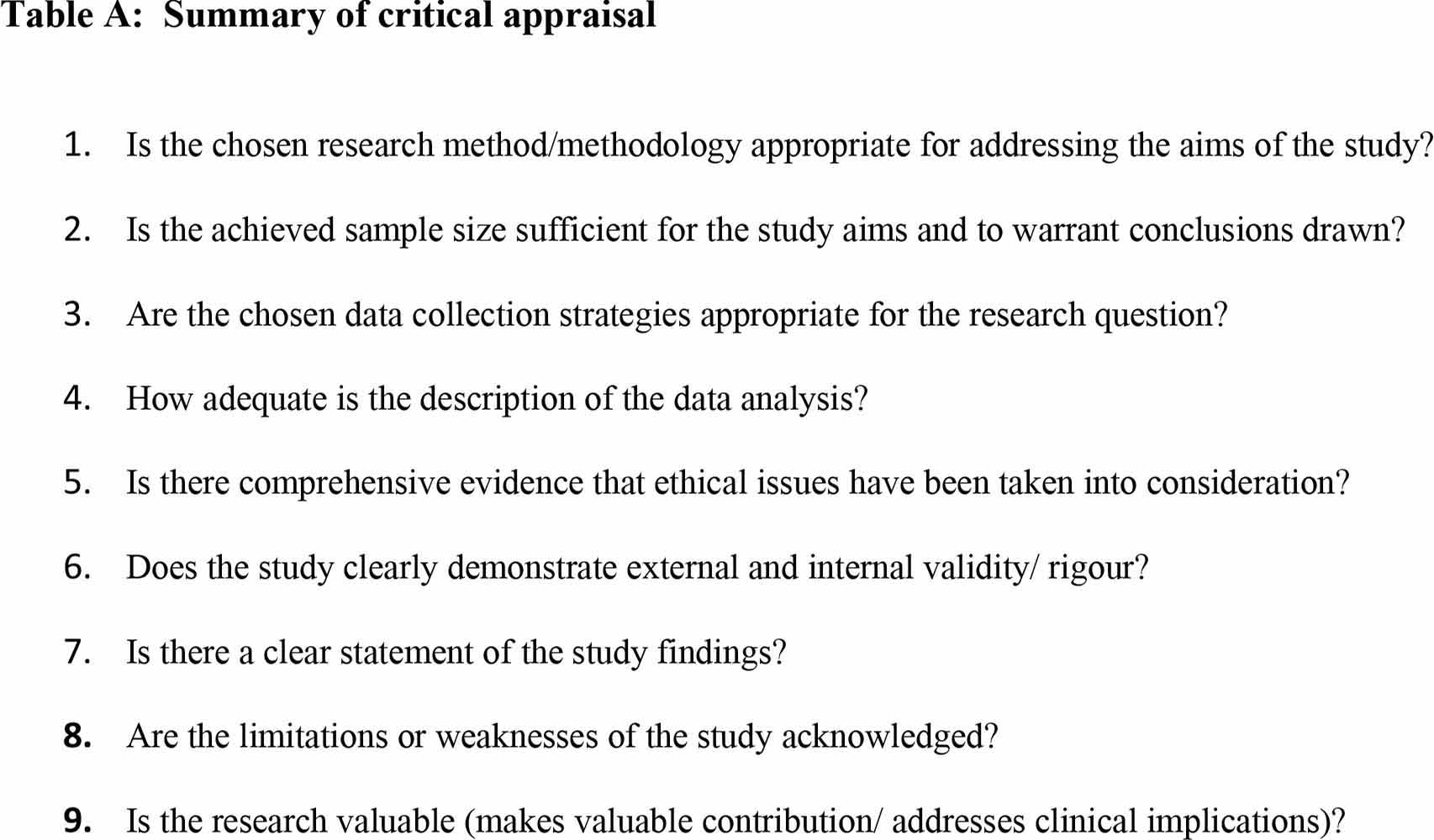 Summary of critical appraisal