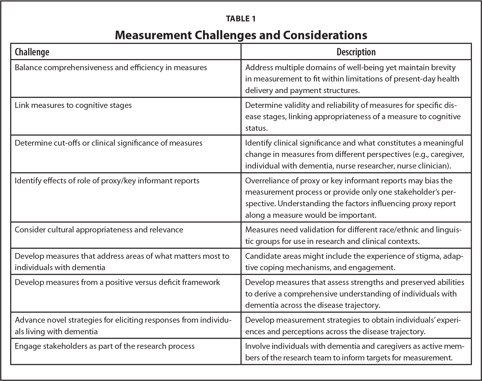 Measurement Challenges and Considerations