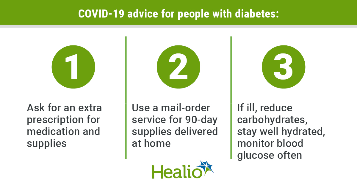 COVID Diabetes infographic