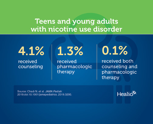 Infographic about treatment of nicotine use disorder among teens and young adults
